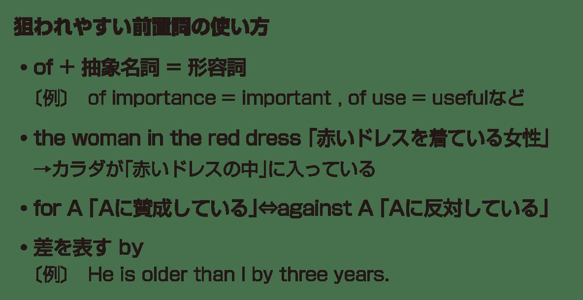 高校英語文法 前置詞21・22のポイント アイコンなし