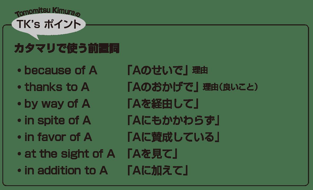 高校英語文法 前置詞25・26のポイント アイコンあり