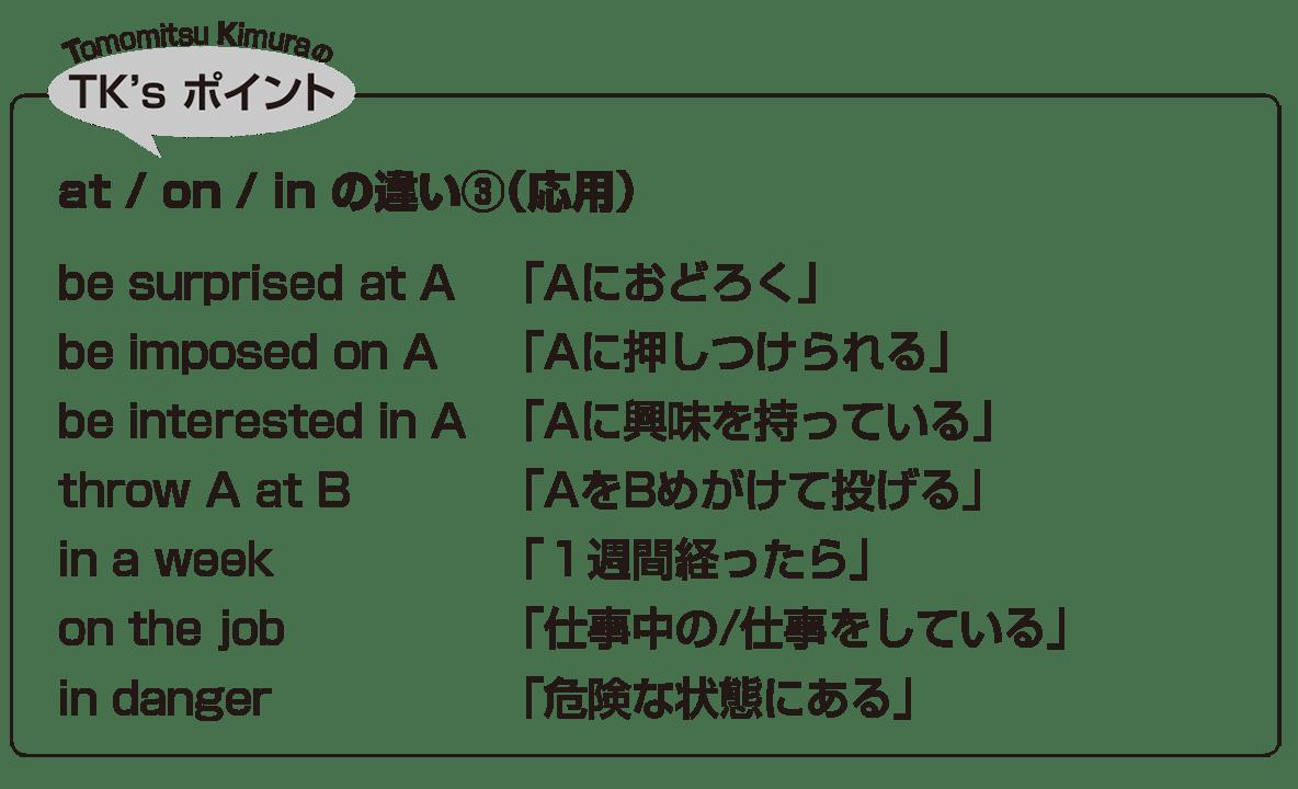 高校英語文法 前置詞5・6のポイント アイコンあり