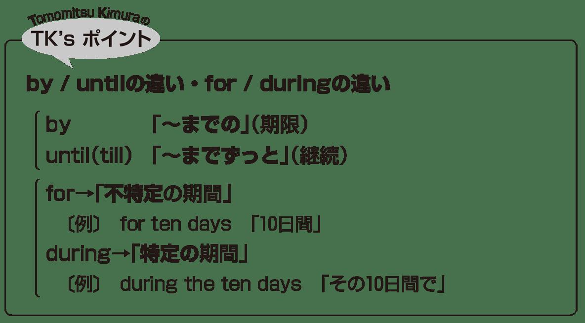高校英語文法 前置詞13・14のポイント