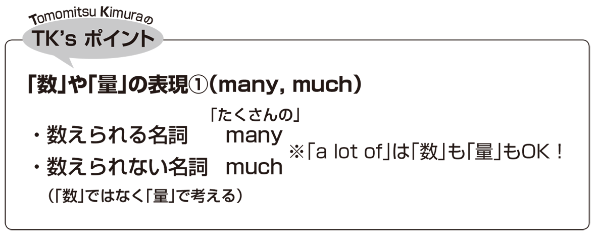 高校英語文法 形容詞・副詞5・6のポイント アイコンあり