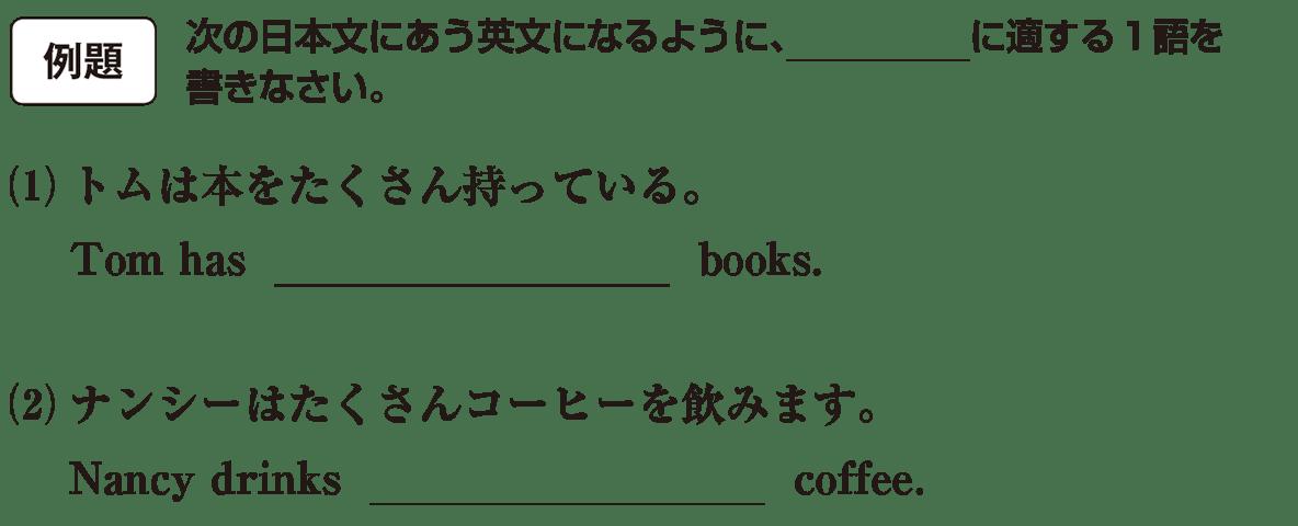 高校英語文法 形容詞・副詞5・6の例題(1)(2) アイコンあり