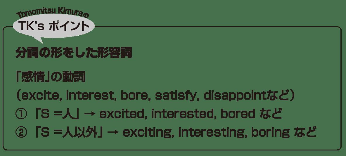 高校英語文法 形容詞・副詞9・10のポイント アイコンあり
