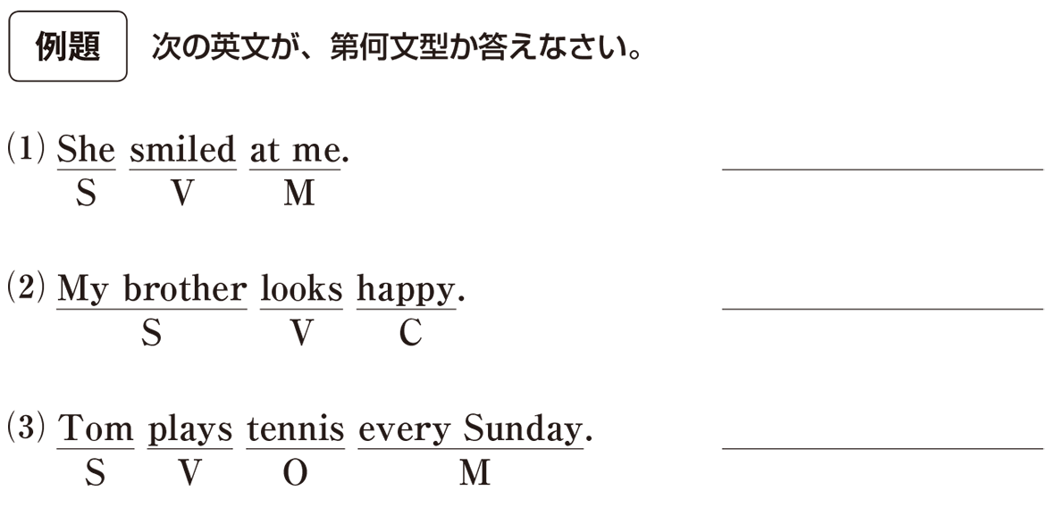 高校英語文法 5文型5・6の例題(1)(2)(3)(4) アイコンなし