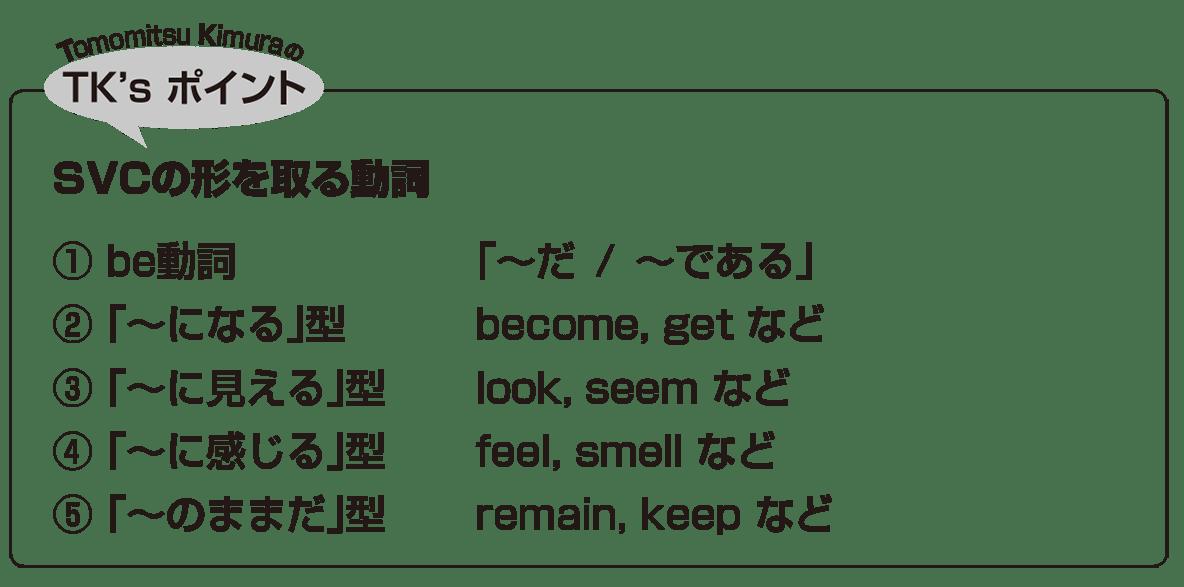高校英語文法 5文型7・8のポイント アイコンあり
