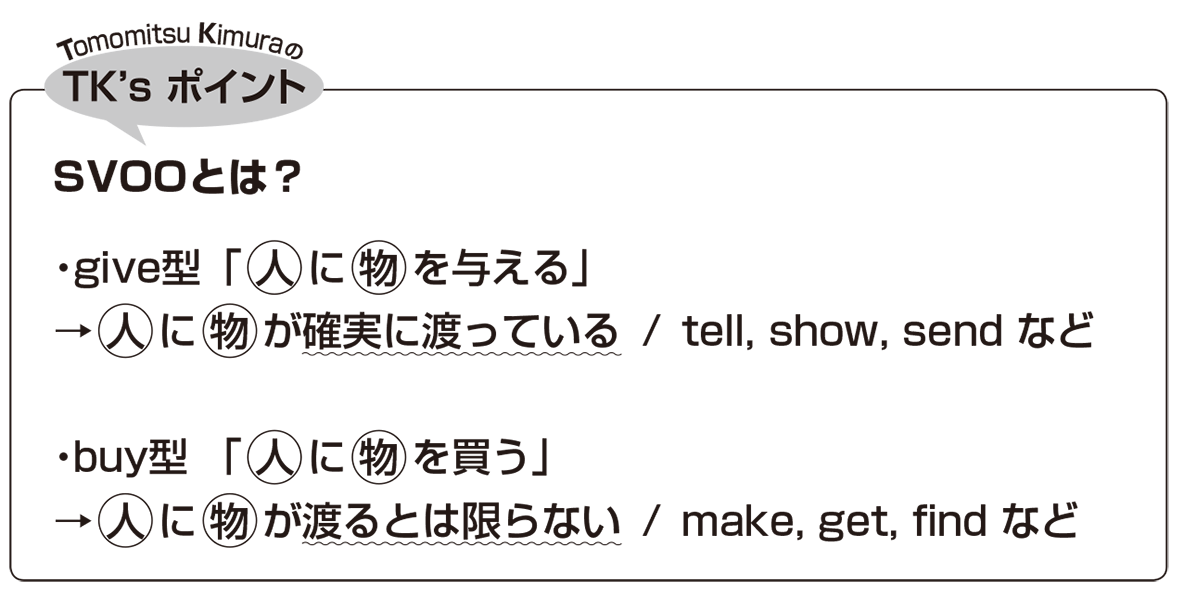 高校英語文法 5文型11・12のポイント アイコンあり