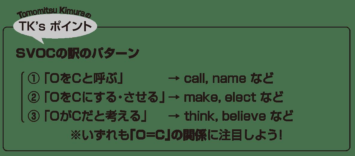 高校英語文法 5文型15・16のポイント アイコンあり