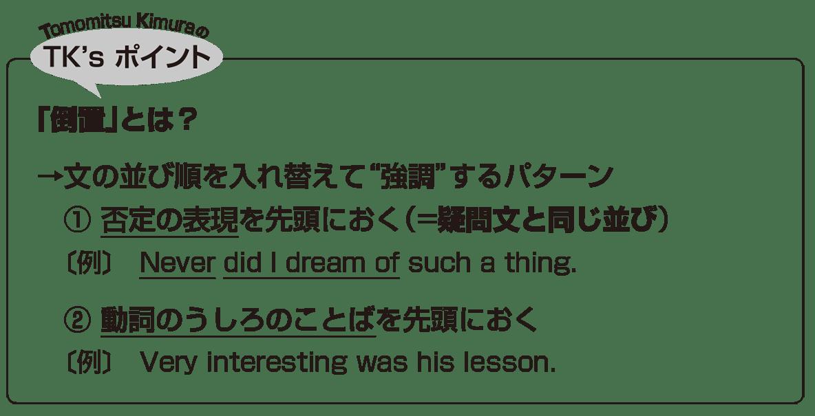 高校英語文法 強調・倒置・挿入・省略・同格5・6のポイント アイコンあり