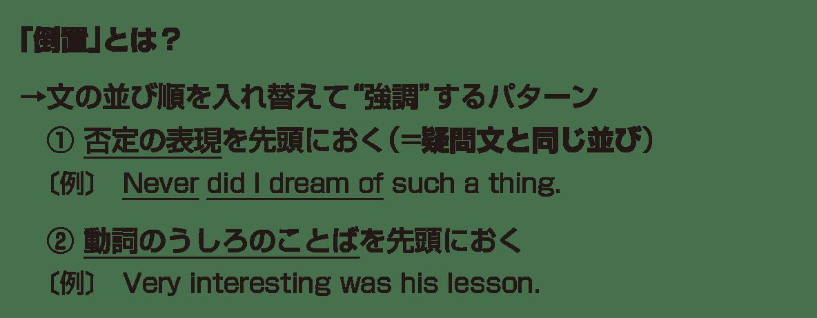 高校英語文法 強調・倒置・挿入・省略・同格5・6のポイント アイコンなし