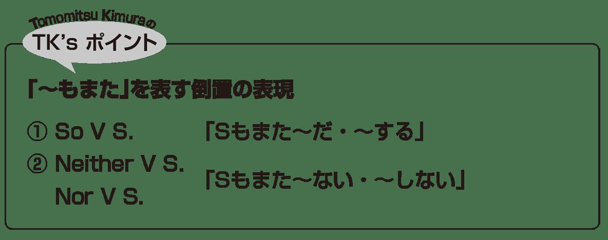 高校英語文法 強調・倒置・挿入・省略・同格7・8のポイント アイコンあり
