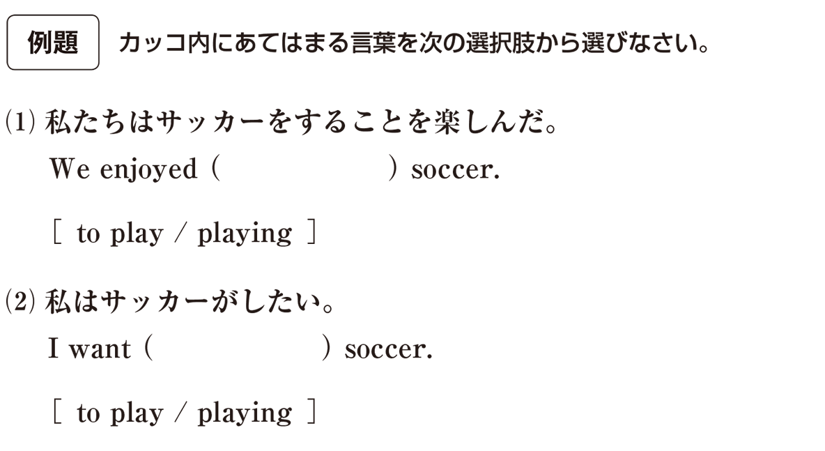動名詞6の例題(1)(2) アイコンあり