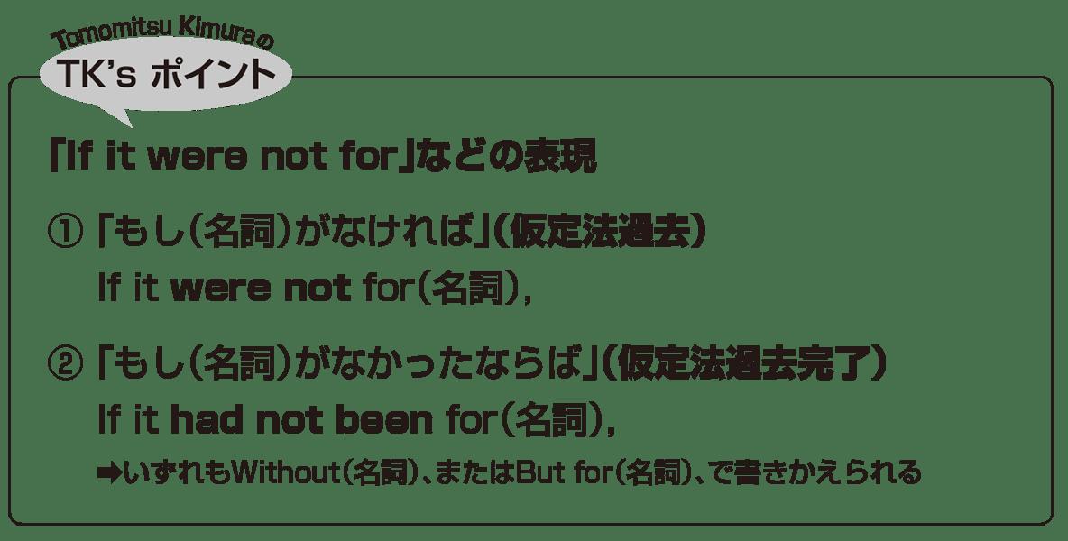 仮定法15・16のポイント アイコンあり