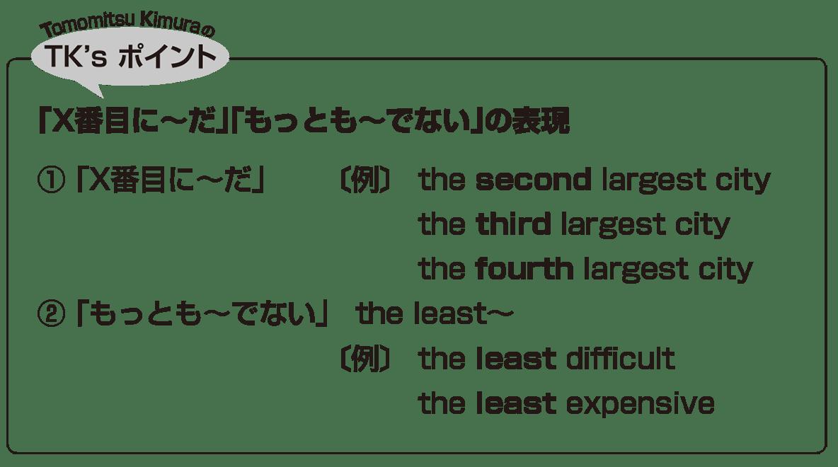 高校英語文法 比較21・22のポイント アイコンあり