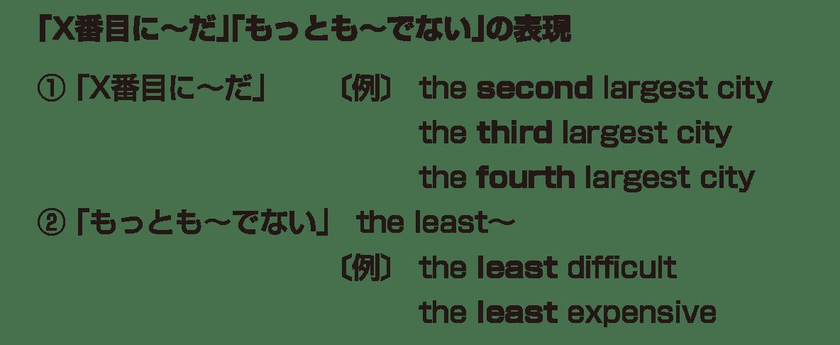 高校英語文法 比較21・22のポイント アイコンなし