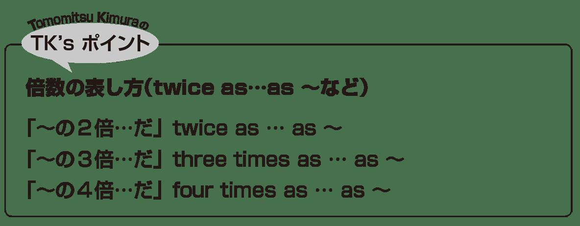 高校英語文法 比較31・32のポイント アイコンあり