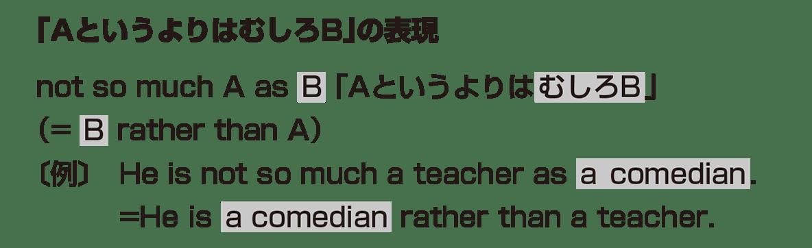 高校英語文法 比較37・38のポイント アイコンなし