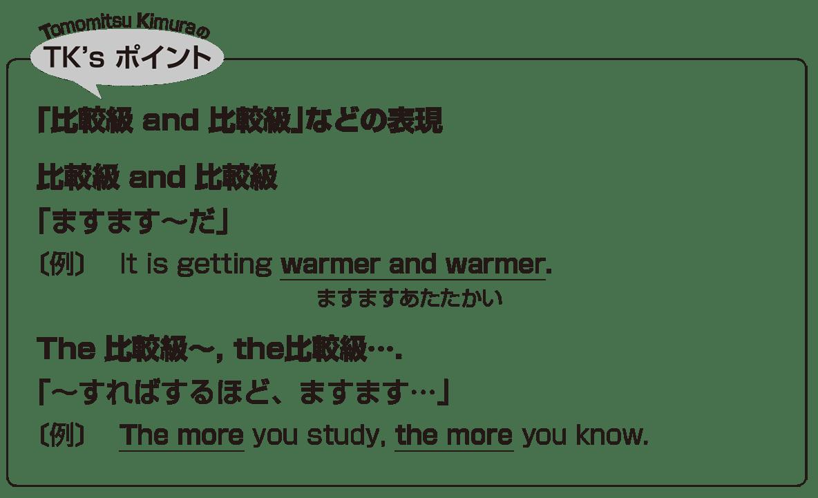 高校英語文法 比較7・8のポイント アイコンあり