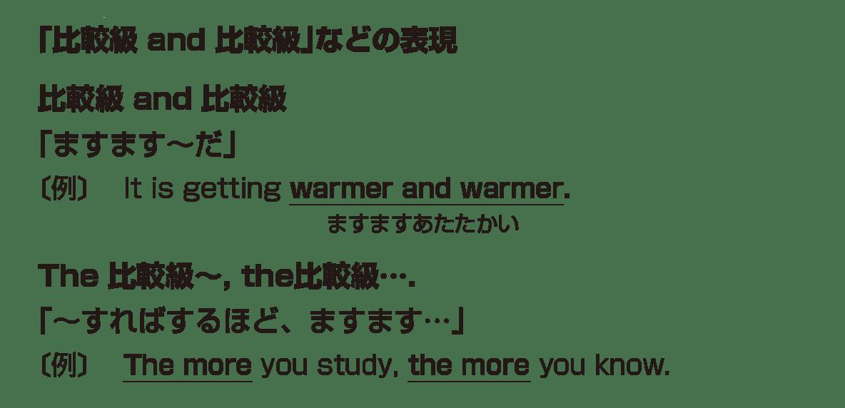 高校英語文法 比較7・8のポイント アイコンなし