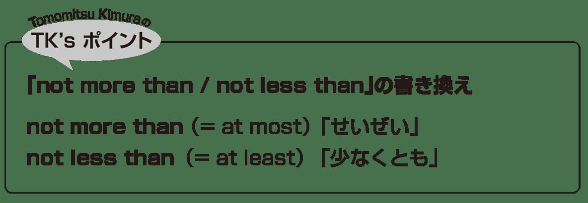 高校英語文法 比較11・12のポイント アイコンあり