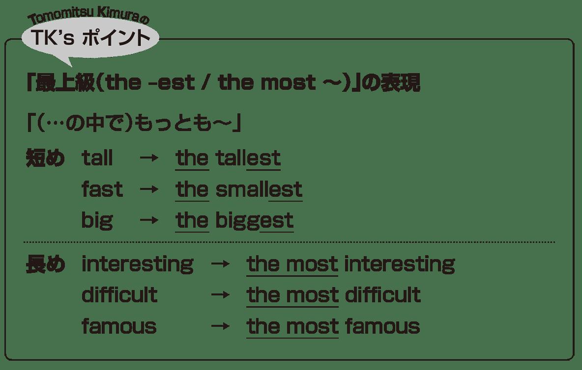 高校英語文法 比較17・18のポイント アイコンあり