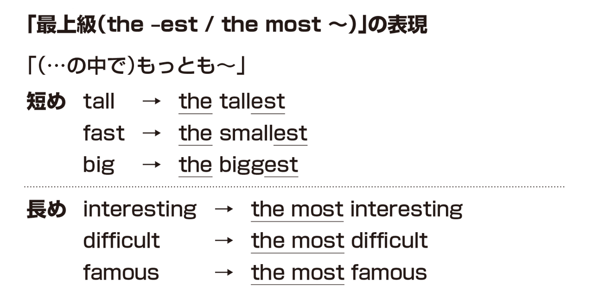 高校英語文法 比較17・18のポイント アイコンなし