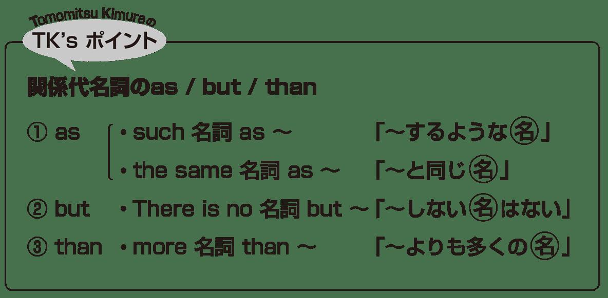 高校英語文法 関係詞27・28のポイント アイコンあり