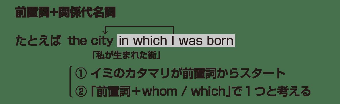 高校英語文法 関係代名詞9・10のポイント アイコンなし