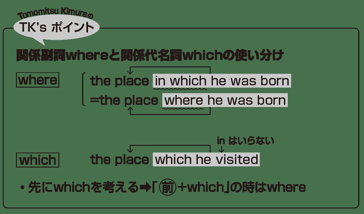 高校英語文法 関係代名詞13・14のポイント アイコンあり