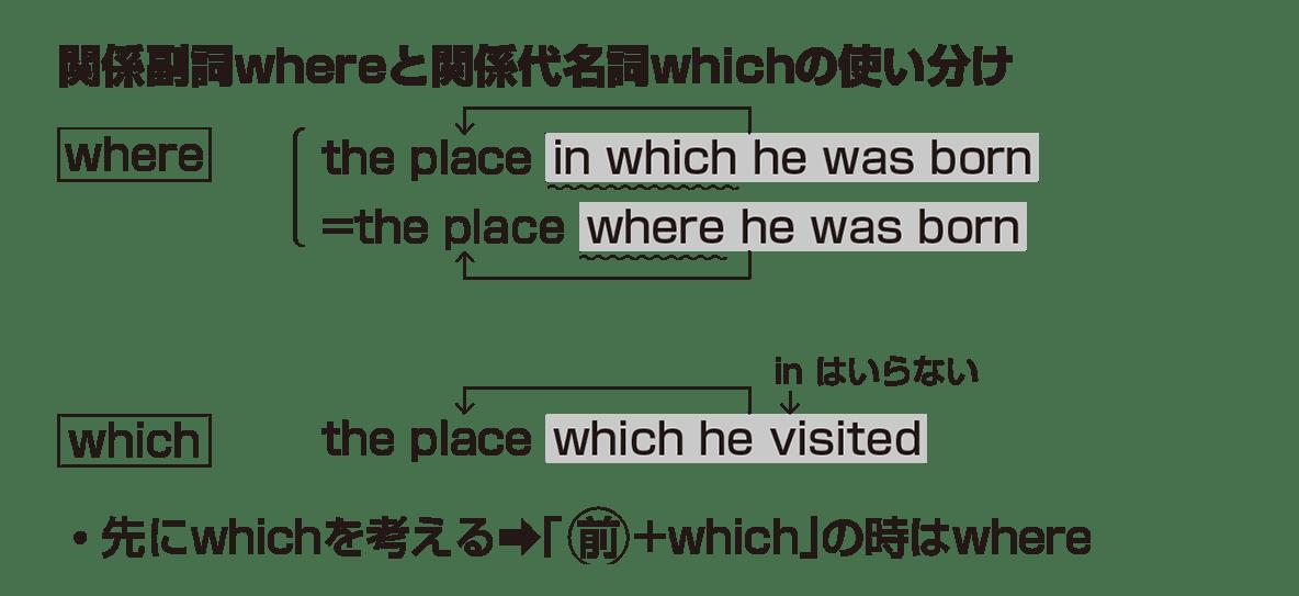 高校英語文法 関係代名詞13・14のポイント アイコンなし