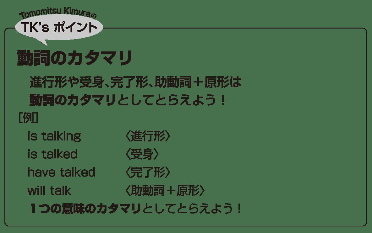 英語構文 英文の眺め方2 TK'sポイント