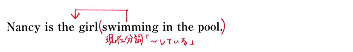例題・書き込みアリ・和訳ナシ