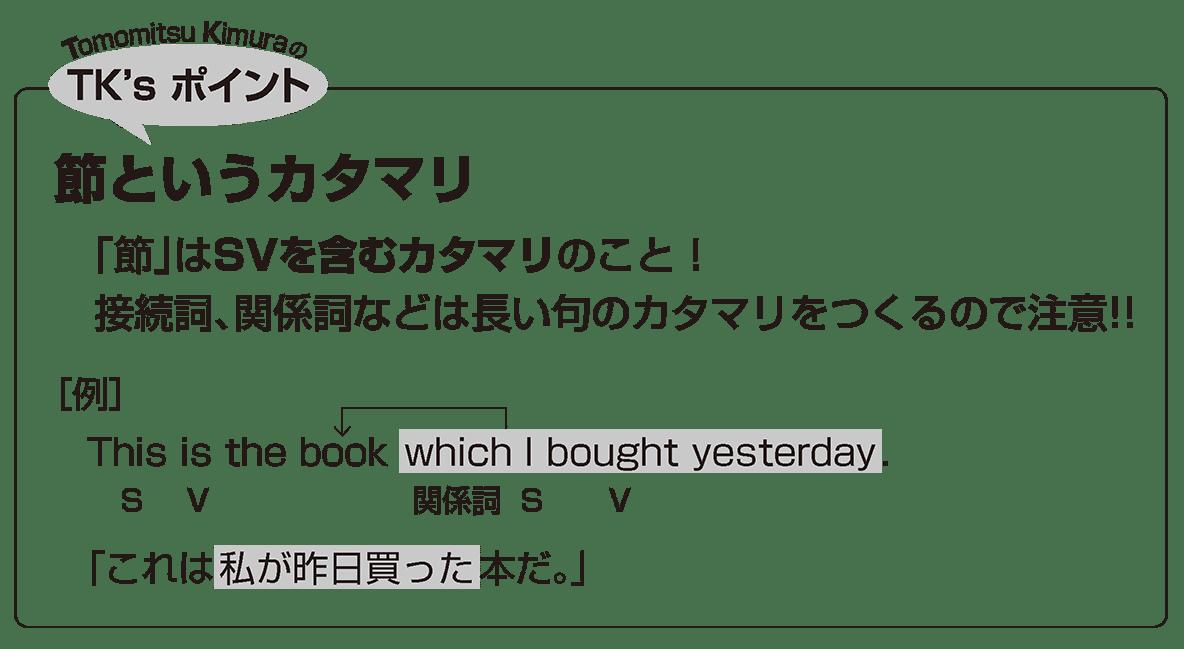 英語構文 英文の眺め方4 TK'sポイント