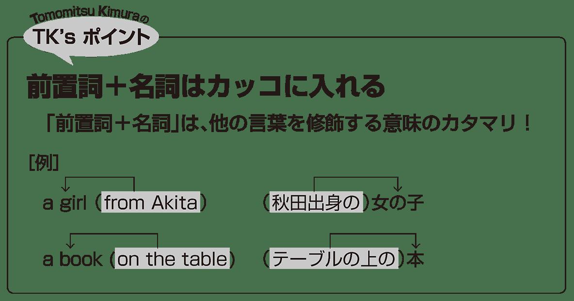 英語構文 前置詞+名詞の眺め方1 TK'sポイント