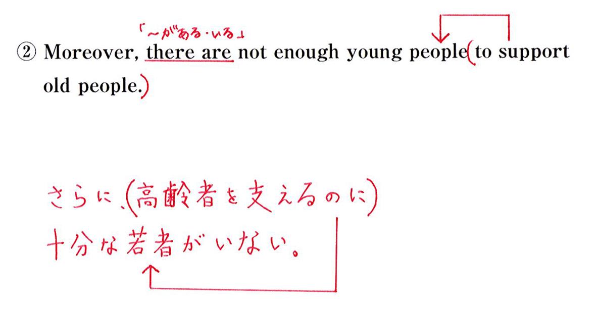 ②の英文書き込みアリ+和訳