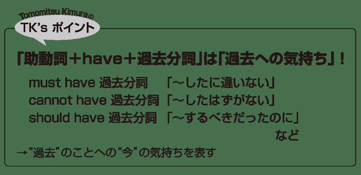 英語構文 動詞の眺め方11 TK'sポイント