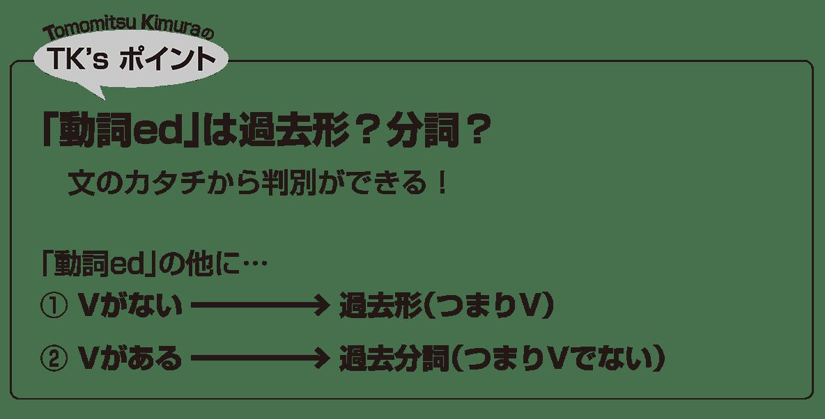 英語構文 準動詞の眺め方10 TK'sポイント