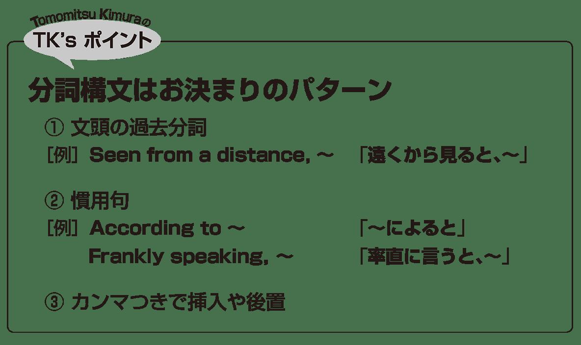 英語構文 準動詞の眺め方11 TK'sポイント