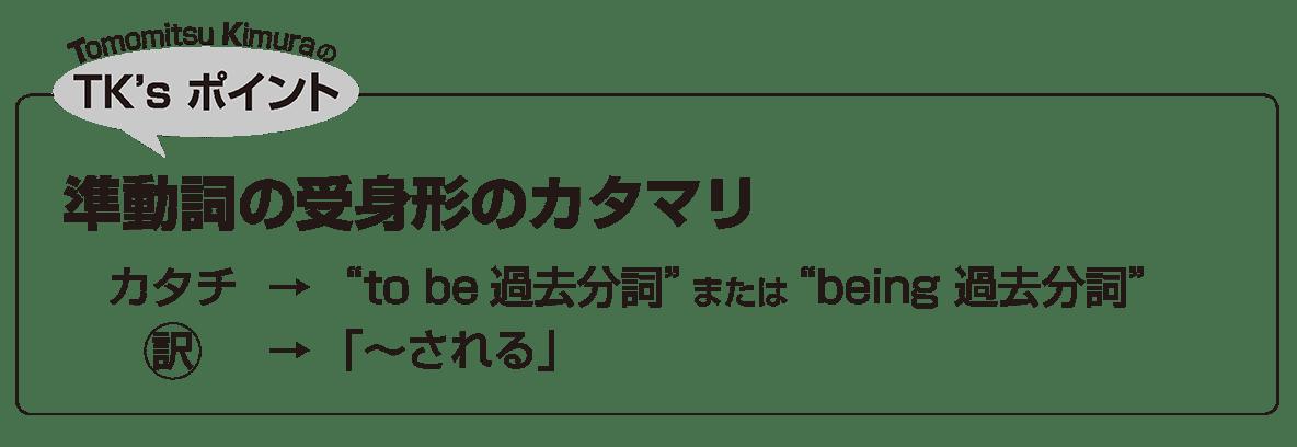 英語構文 準動詞の眺め方12 TK'sポイント