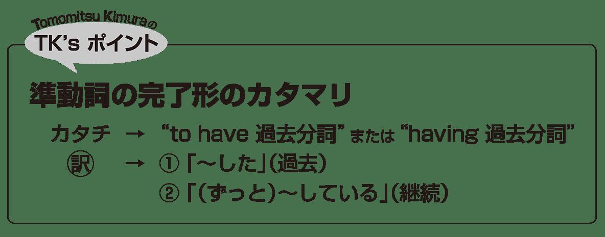英語構文 準動詞の眺め方13 TK'sポイント