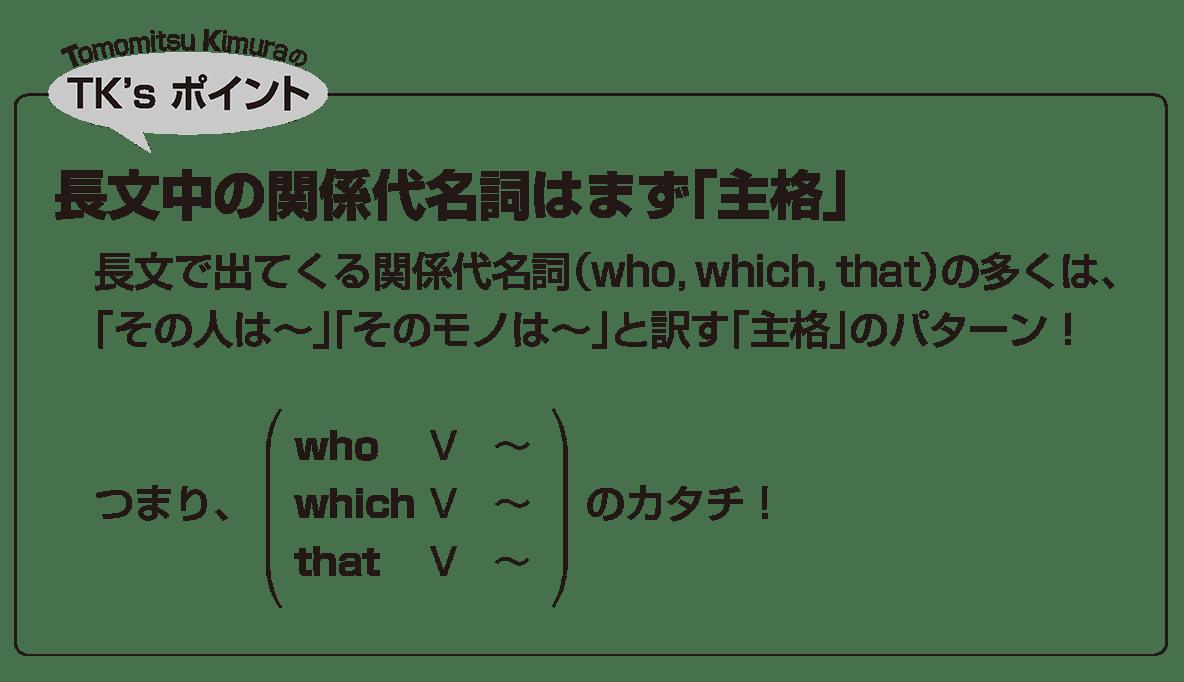 英語構文 関係代名詞の眺め方2 TK'sポイント