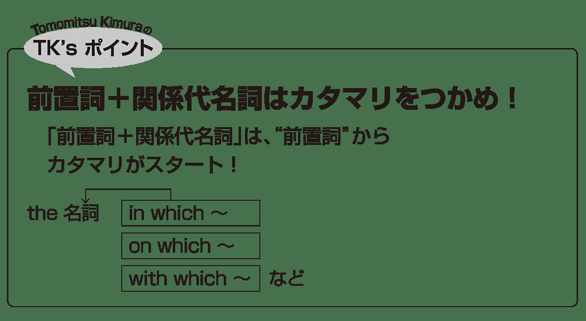 英語構文 関係代名詞の眺め方6 TK'sポイント
