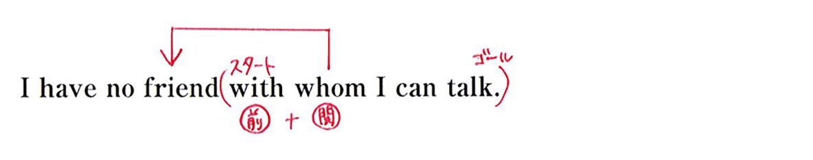例題、書き込みアリ・和訳ナシ