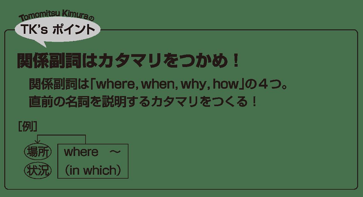 英語構文 関係代名詞の眺め方7 TK'sポイント