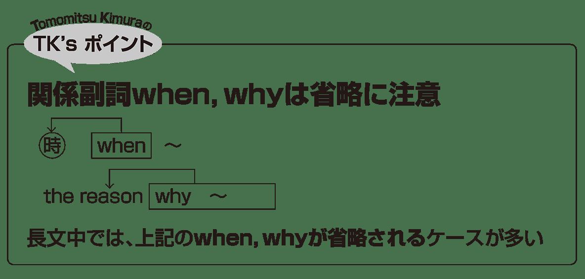 英語構文 関係代名詞の眺め方8 TK'sポイント