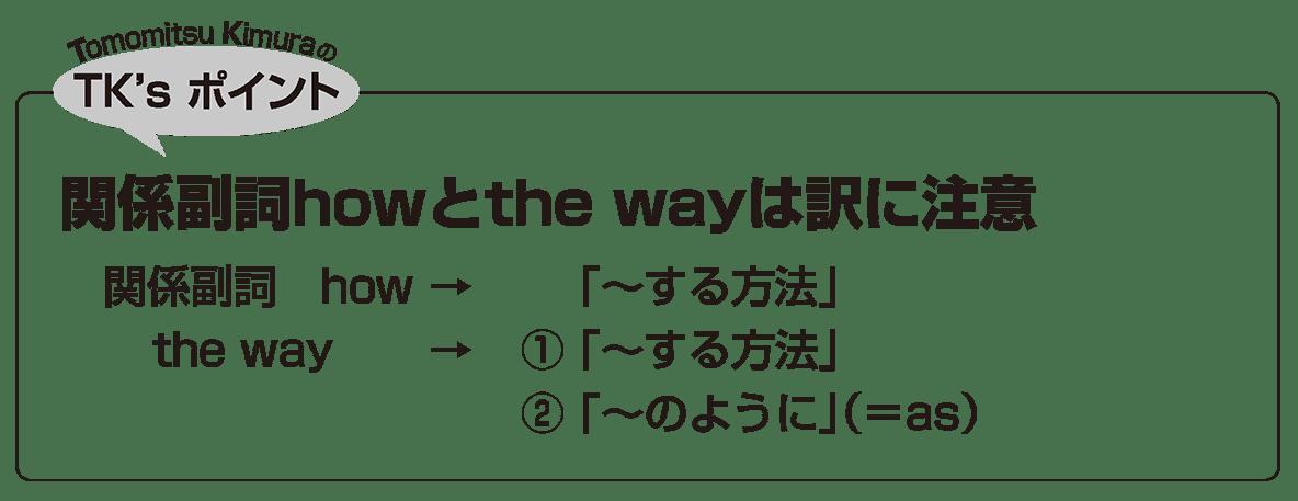 英語構文 関係詞の眺め方9 TK'sポイント