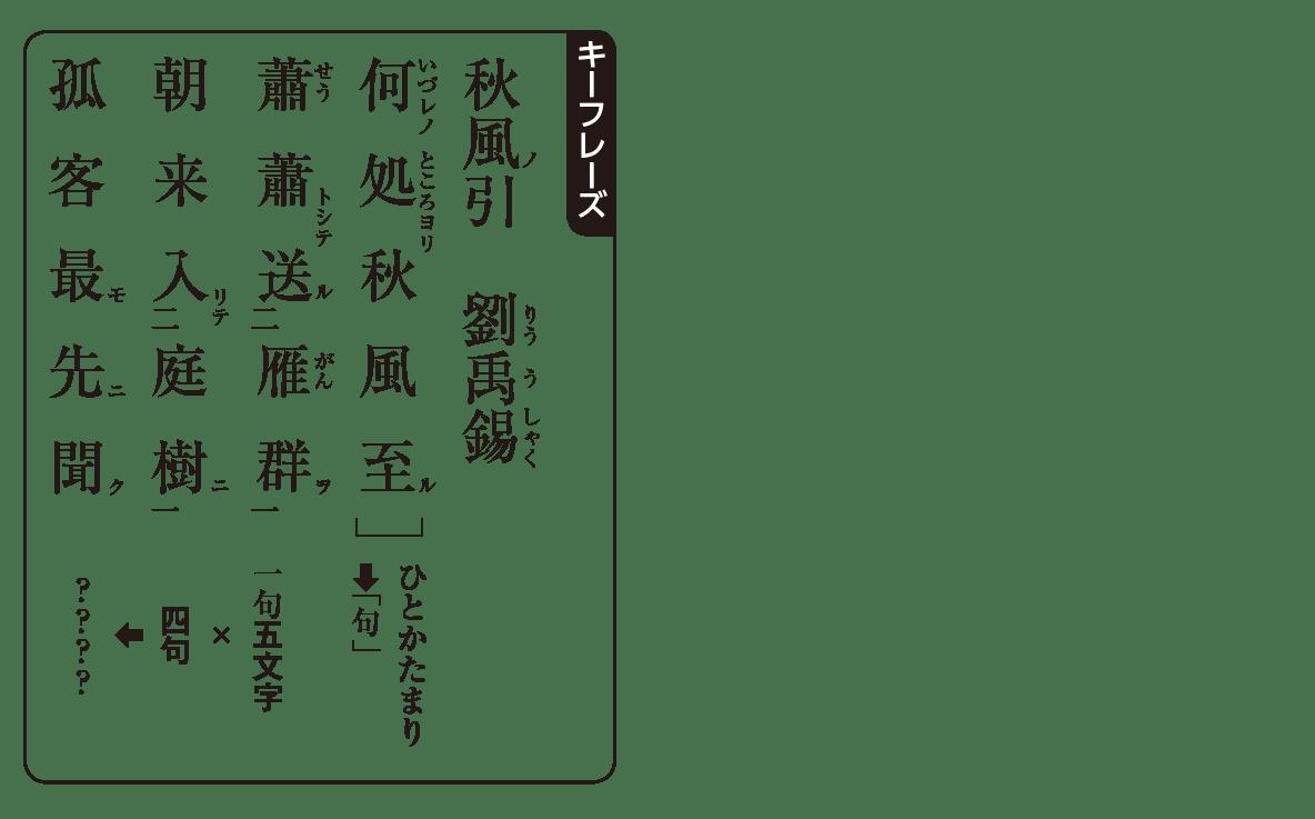 高校漢文 10章1 キーフレーズ