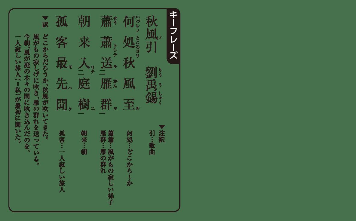高校漢文 10章3 キーフレーズ