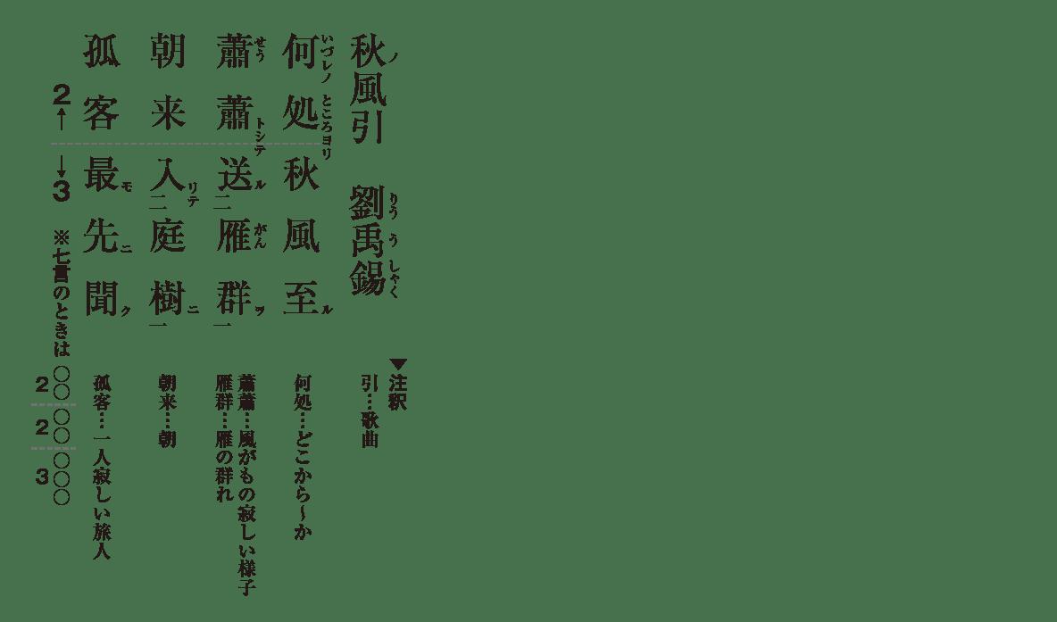 秋風引/画像参照