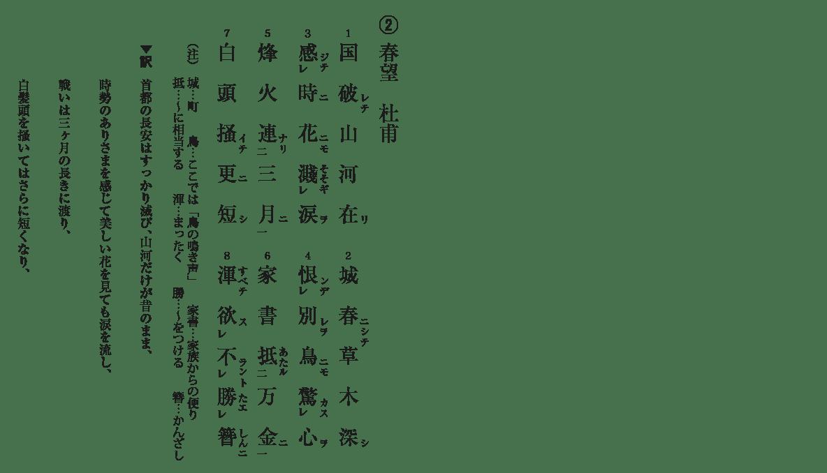 高校漢文 10章3 練習② 答え無し