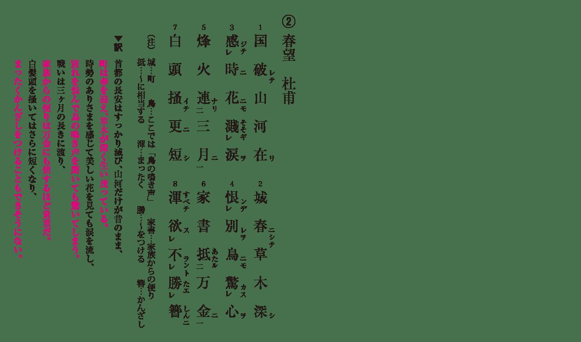 高校漢文 10章3 練習② 答え有り